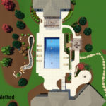 Our residential landscape design process.